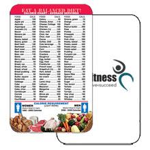 Balanced Diet Chart Wallet Card