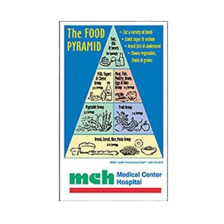 Healthy Message Magnet™, Food Pyramid