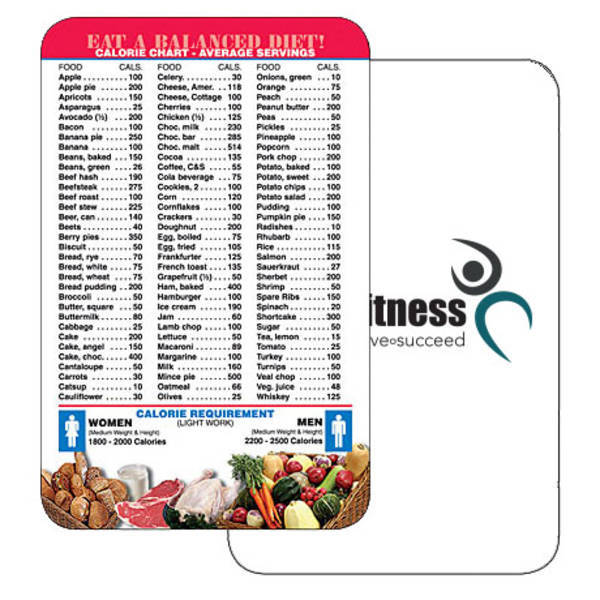 Balanced Diet Chart Wallet Card Promotions Now