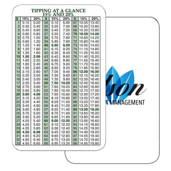 Tipping Chart Wallet Card